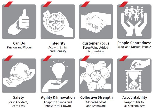 Keppel Core Values
